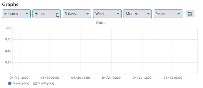 graph_3days
