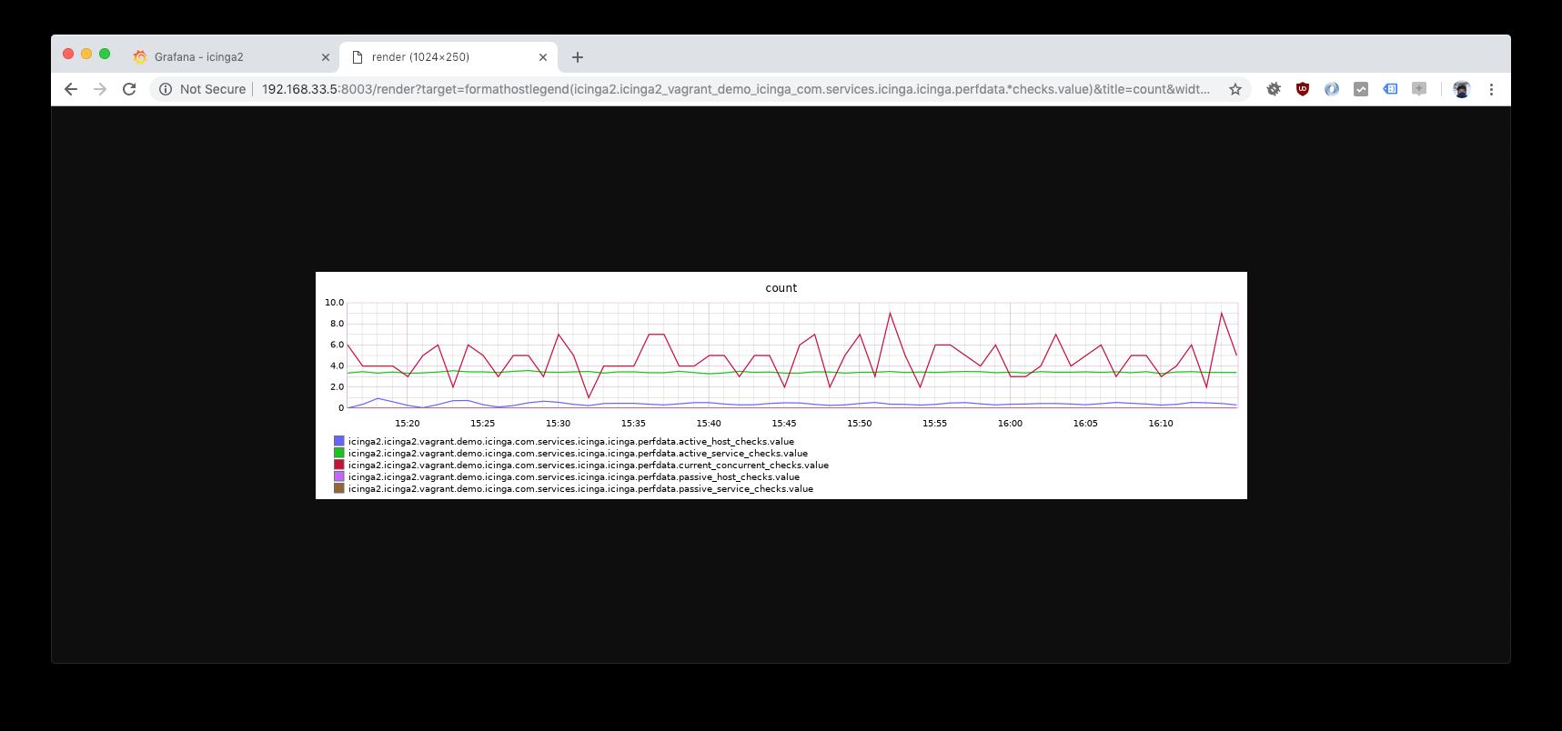 Graphite Render API: Add custom functions for better metric