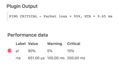 packet_loss