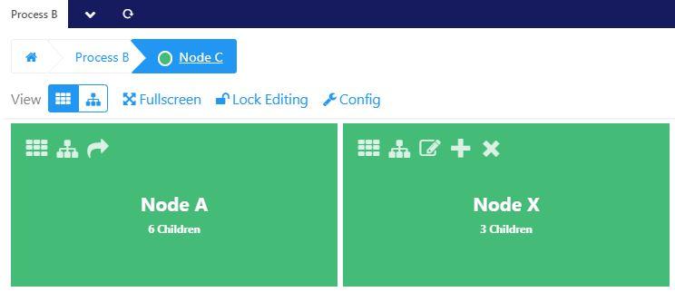 Icinga_Business_processes